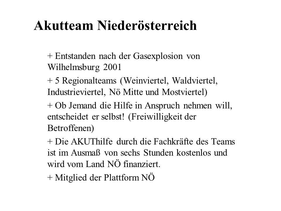 Akutteam Niederösterreich + Entstanden nach der Gasexplosion von Wilhelmsburg 2001 + 5 Regionalteams (Weinviertel, Waldviertel, Industrieviertel, Nö M