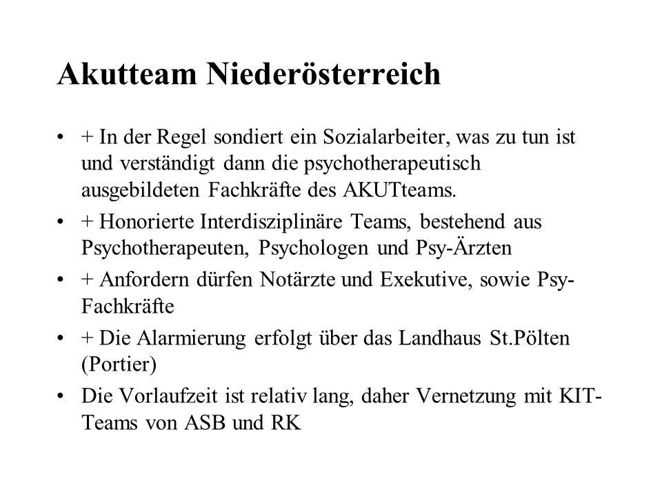 Akutteam Niederösterreich + In der Regel sondiert ein Sozialarbeiter, was zu tun ist und verständigt dann die psychotherapeutisch ausgebildeten Fachkr