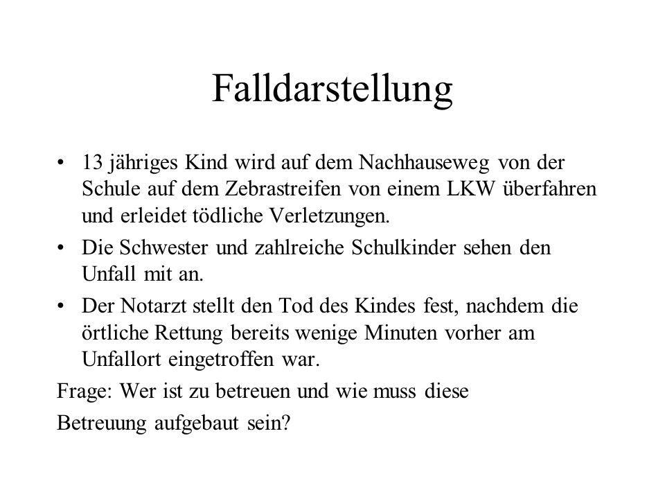 KRISENINTERVENTION - Wann und Wie.