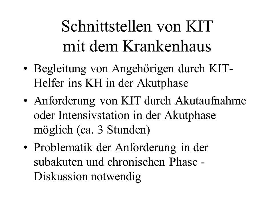 Schnittstellen von KIT mit dem Krankenhaus Begleitung von Angehörigen durch KIT- Helfer ins KH in der Akutphase Anforderung von KIT durch Akutaufnahme