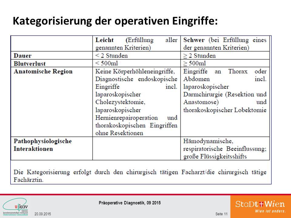 Kategorisierung der operativen Eingriffe: Seite 1120.09.2015 Präoperative Diagnostik, 09 2015