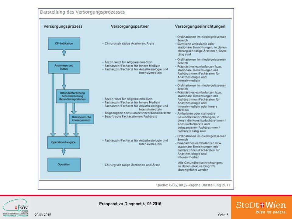Konsultation - Konsilium Goldman's 10 Gebote für eine effektive Konsultation:Goldman's 10 Gebote für eine effektive Konsultation: (1)Ermittle die Fragestellung - (worum geht es ?) (2) Leg die Dringlichkeit fest - (sofort ?…) (3) Sammle Primärdaten - (Schau den Patienten selbst an) (4) Kommuniziere so kurz wie angemessen –(was ist wichtig) (5) Mache spezifische Empfehlungen – (für diesen Patienten) (6) Plane für Eventualitäten – (wenn, dann..) (7) Zeige Rollenverständnis – (wessen Revier ?) (8) fachliche Information – (consult- don't insult) (9) Kommuniziere direkt mit dem, der anfragt - (reden) (10) Kümmere Dich um das follow-up (was ist wirklich passiert ?)