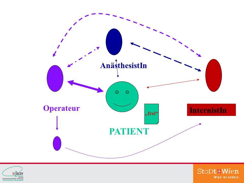 PERIOPERATIVES GERINNUNGs MANAGEMENT ThrombocytenaggregationshemmungThrombocytenaggregationshemmung OAK – Orale AntikoagulantienOAK – Orale Antikoagulantien NOAKsNOAKs HeparinHeparin