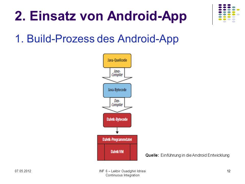 1207.05.2012INF 6 – Lekbir Ouadghiri Idrissi Continuous Integration 12 2. Einsatz von Android-App 1. Build-Prozess des Android-App Quelle: Einführung