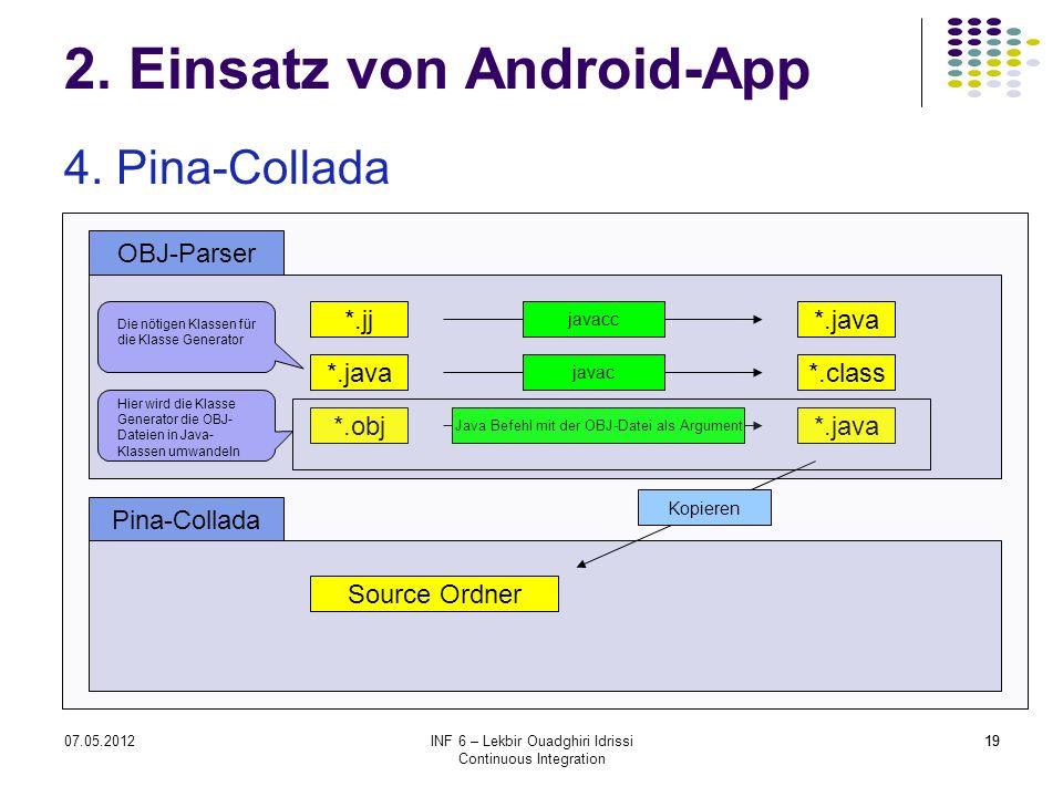 1907.05.2012INF 6 – Lekbir Ouadghiri Idrissi Continuous Integration 19 2. Einsatz von Android-App 4. Pina-Collada OBJ-Parser Pina-Collada *.jj*.java *