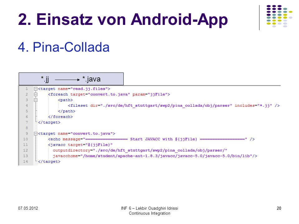 2007.05.2012INF 6 – Lekbir Ouadghiri Idrissi Continuous Integration 20 2.