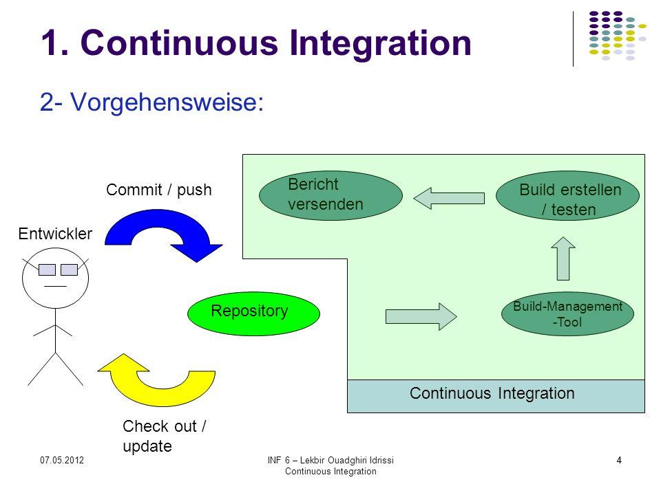 407.05.2012INF 6 – Lekbir Ouadghiri Idrissi Continuous Integration 4 1. Continuous Integration 2- Vorgehensweise: Entwickler Repository Commit / push