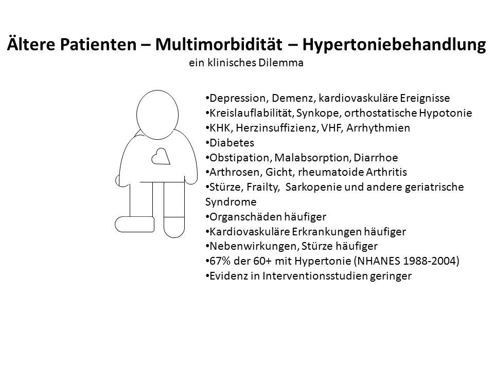 Depression, Demenz, kardiovaskuläre Ereignisse Kreislauflabilität, Synkope, orthostatische Hypotonie KHK, Herzinsuffizienz, VHF, Arrhythmien Diabetes Obstipation, Malabsorption, Diarrhoe Arthrosen, Gicht, rheumatoide Arthritis Stürze, Frailty, Sarkopenie und andere geriatrische Syndrome Organschäden häufiger Kardiovaskuläre Erkrankungen häufiger Nebenwirkungen, Stürze häufiger 67% der 60+ mit Hypertonie (NHANES 1988-2004) Evidenz in Interventionsstudien geringer Ältere Patienten – Multimorbidität – Hypertoniebehandlung ein klinisches Dilemma