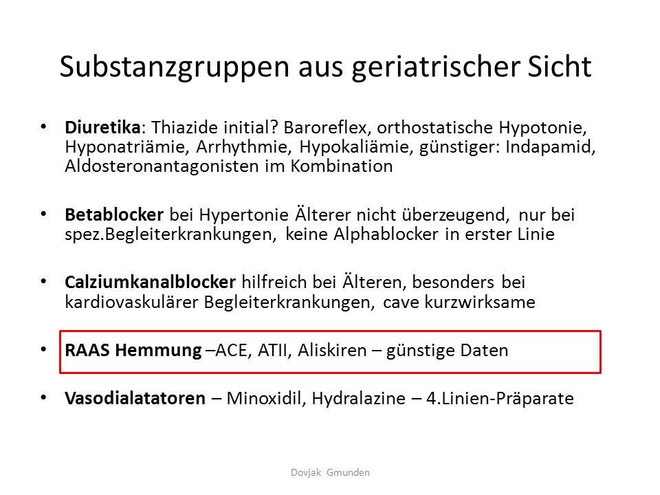 Substanzgruppen aus geriatrischer Sicht Diuretika: Thiazide initial.