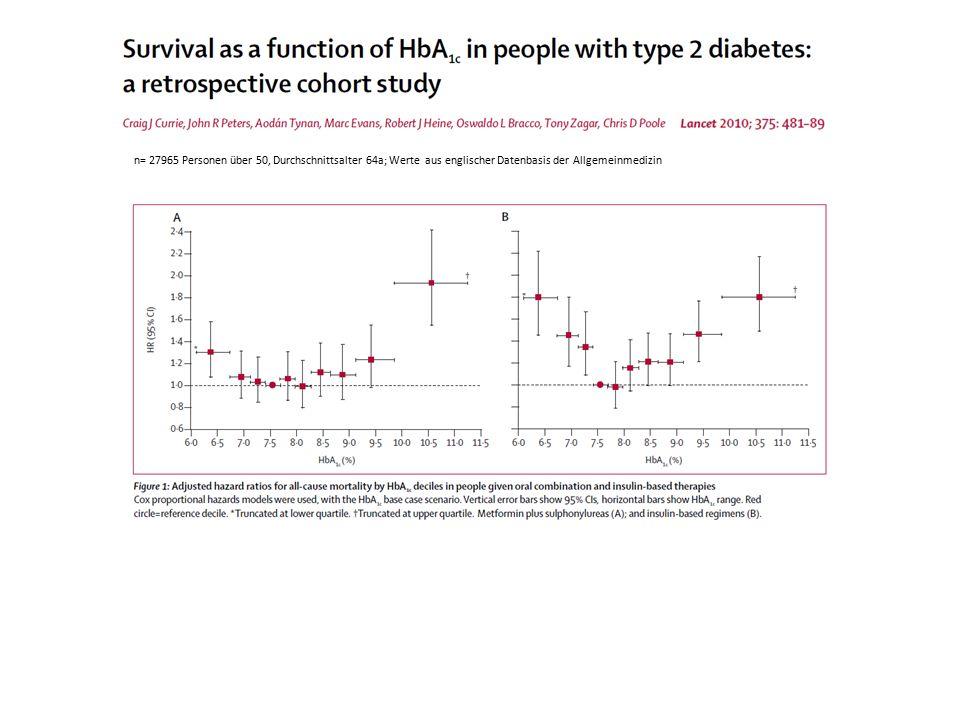 n= 27965 Personen über 50, Durchschnittsalter 64a; Werte aus englischer Datenbasis der Allgemeinmedizin