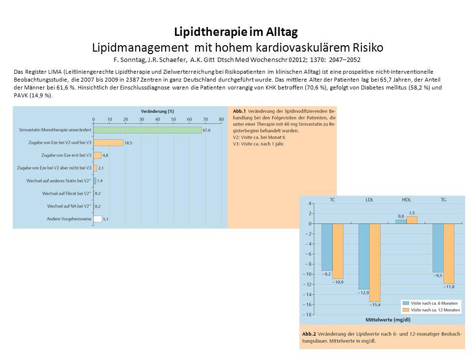 Lipidtherapie im Alltag Lipidmanagement mit hohem kardiovaskulärem Risiko F.