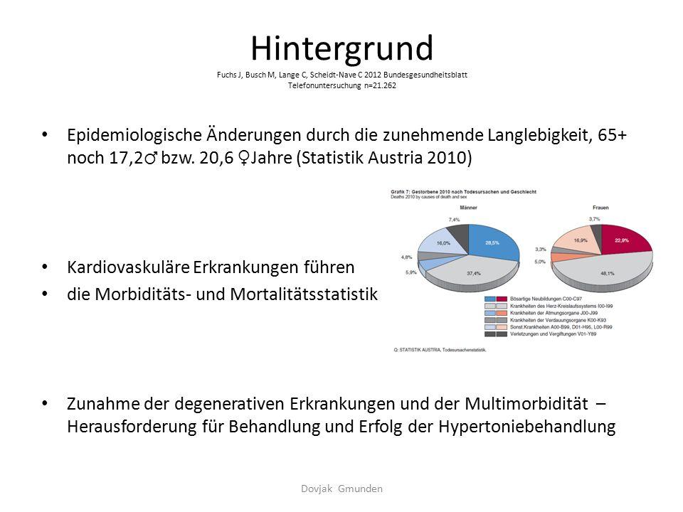 Hintergrund Fuchs J, Busch M, Lange C, Scheidt-Nave C 2012 Bundesgesundheitsblatt Telefonuntersuchung n=21.262 Epidemiologische Änderungen durch die zunehmende Langlebigkeit, 65+ noch 17,2 ♂ bzw.