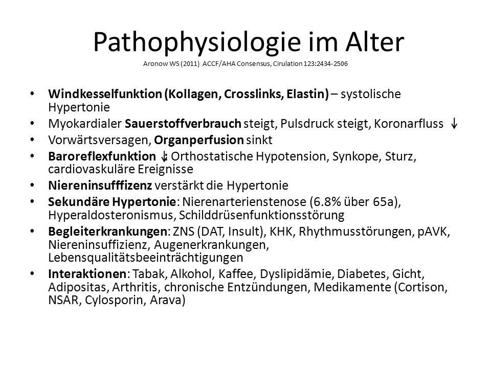 Thiazid-DiuretikaCa-Antagonisten 2013 – Empfehlungen der europäischen Gesellschaften für Hypertonie (ESH) und Kardiologie (ESC) bevorzugt brauchbar (Einschränkungen) möglich (weniger gut getestet) nicht zu empfehlen Modifiziert nach: ESH/ESC guidelines 2013.