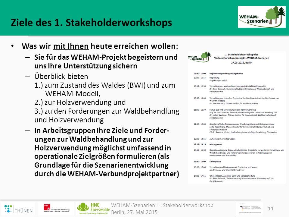 Meilensteine und weiteres Vorgehen Stakeholderbefragung (fortlaufend) – Erhebung der Vorstellungen von Interessengruppen zur zukünftigen Waldbehandlung und Holzverwendung 1.