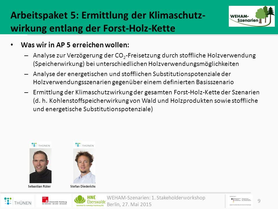 Arbeitspaket 6: Biodiversitätswirkungen Was wir in AP 6 erreichen wollen: – Analyse der biodiversitätsrelevanten Naturschutzstrategien und der Biodiversitäts- verteilung in Deutschland zur Ableitung von Waldbehandlungsmöglichkeiten – Analyse der BWI-Merkmale in Bezug auf ihre Aussagekraft für die Biodiversitätverteilung in Deutschland – Entwicklung eines biodiversitätsrelevanten Naturschutzkonzeptes unter Berücksichtigung der Verwendbarkeit bei WEHAM-Berechnungen – Entwicklung eines WEHAM-angepassten Biodiversitätsbewertungsverfahrens – Vergleichende Biodiversitätsbewertung unterschiedlicher Waldbehandlungs- szenarien, differenziert für unterschiedliche Biodiversitätsschutzgüter 10 PD Dr.