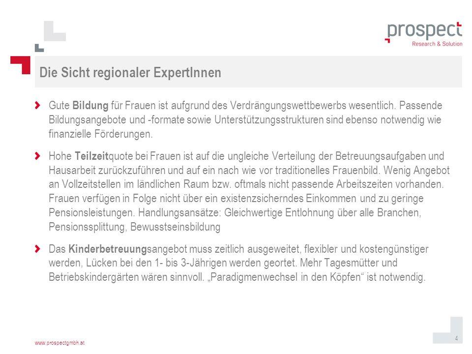 www.prospectgmbh.at Titelmasterformat durch Klicken bearbeiten 4 Die Sicht regionaler ExpertInnen Gute Bildung für Frauen ist aufgrund des Verdrängungswettbewerbs wesentlich.