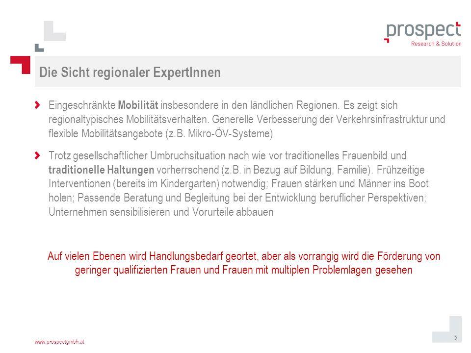 www.prospectgmbh.at Titelmasterformat durch Klicken bearbeiten 5 Die Sicht regionaler ExpertInnen Eingeschränkte Mobilität insbesondere in den ländlichen Regionen.