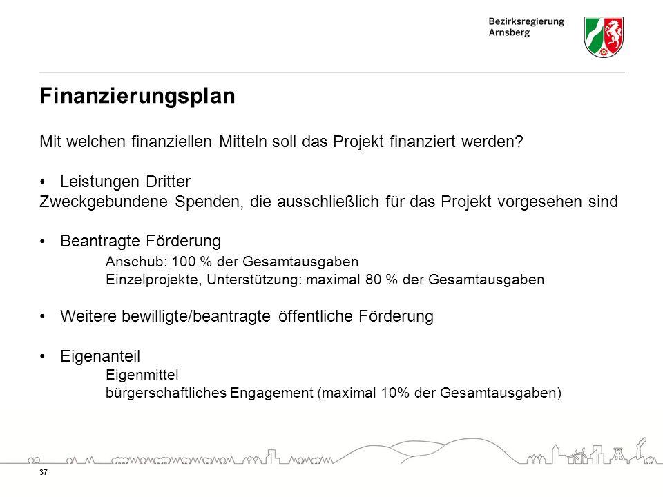 Finanzierungsplan Mit welchen finanziellen Mitteln soll das Projekt finanziert werden.