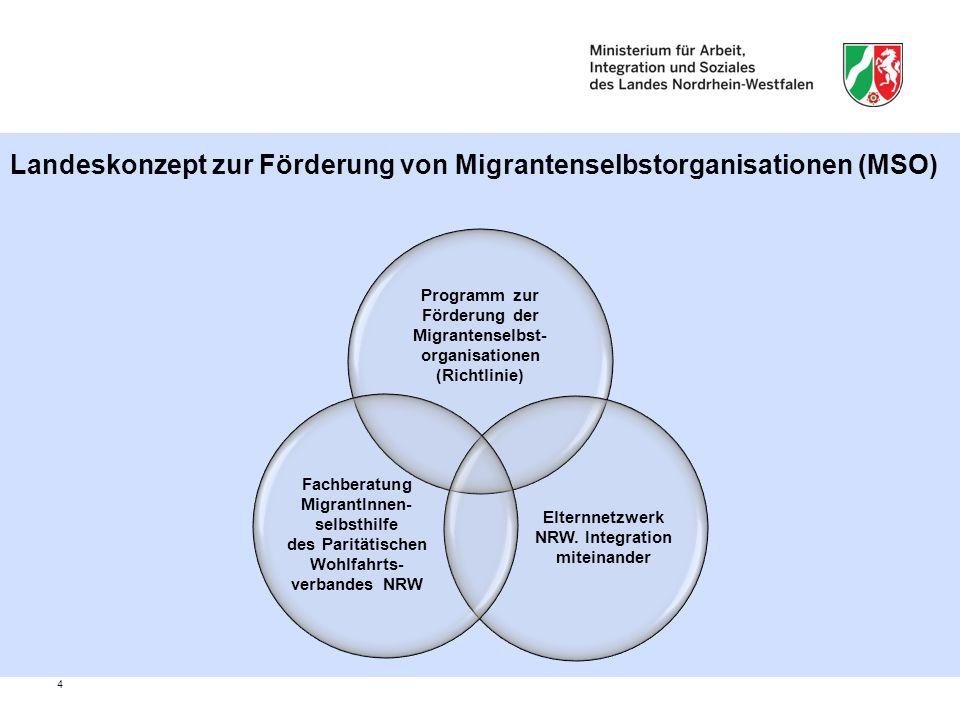 5 Fachberatung MigrantInnen- selbsthilfe des Paritätischen Wohlfahrts- verbandes NRW Elternnetzwerk NRW.