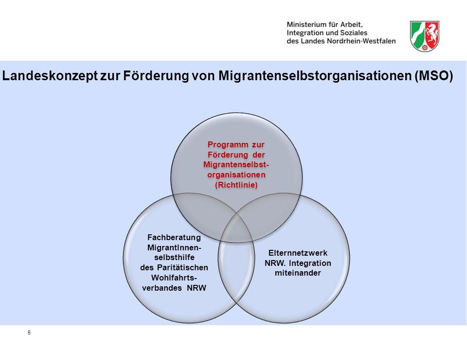 Vielen Dank für Ihre Aufmerksamkeit.Elternnetzwerk NRW.