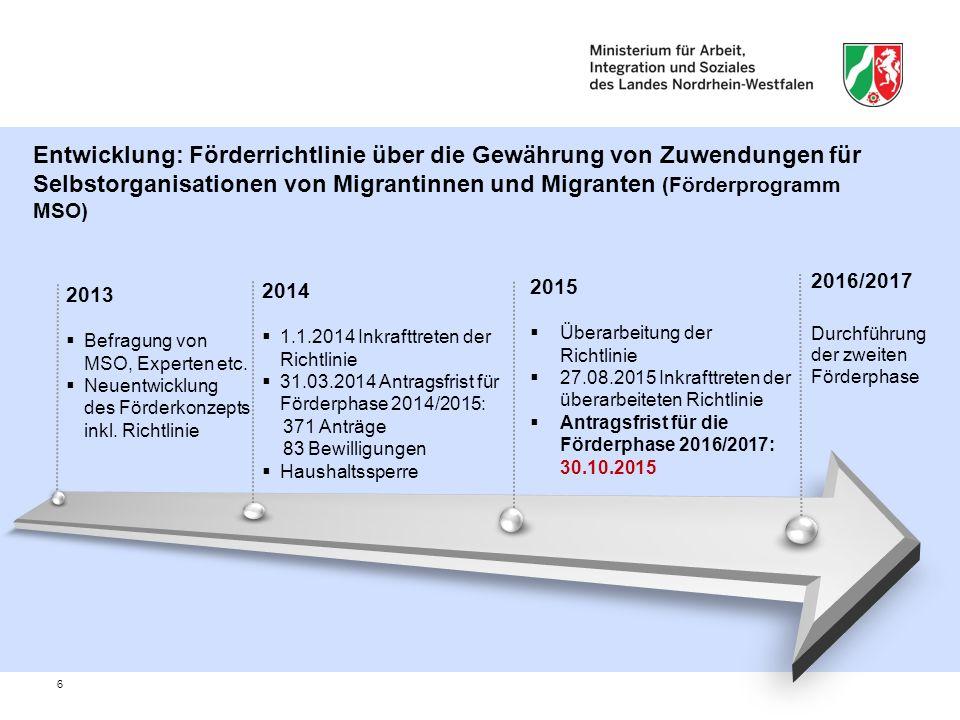 6 Entwicklung: Förderrichtlinie über die Gewährung von Zuwendungen für Selbstorganisationen von Migrantinnen und Migranten (Förderprogramm MSO) 2016/2017 Durchführung der zweiten Förderphase 2015  Überarbeitung der Richtlinie  27.08.2015 Inkrafttreten der überarbeiteten Richtlinie  Antragsfrist für die Förderphase 2016/2017: 30.10.2015 2013  Befragung von MSO, Experten etc.