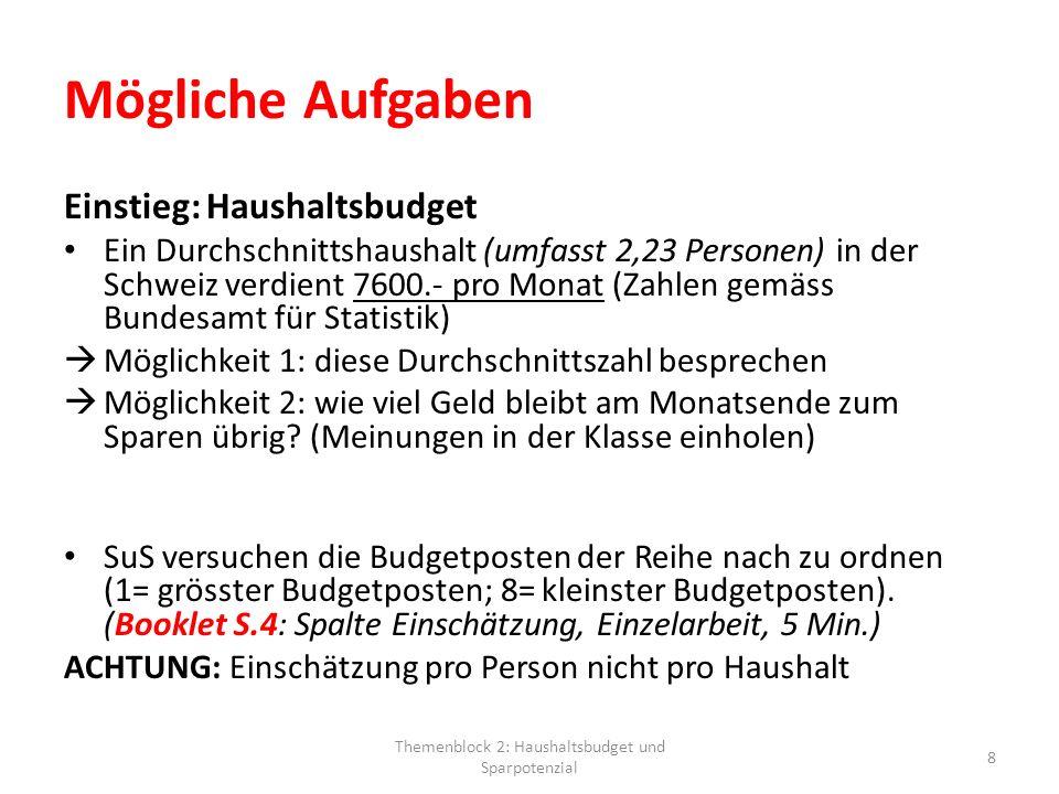 Mögliche Aufgaben Einstieg: Haushaltsbudget Ein Durchschnittshaushalt (umfasst 2,23 Personen) in der Schweiz verdient 7600.- pro Monat (Zahlen gemäss