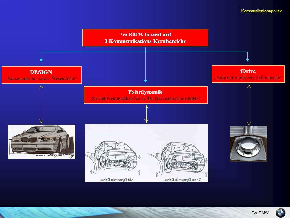 """7er BMW Kommunikationspolitik 7er BMW basiert auf 3 Kommunikations-Kernbereiche iDrive """"Auto mit intuitivem Fahrkonzept"""" DESIGN """"Konzentration auf das"""
