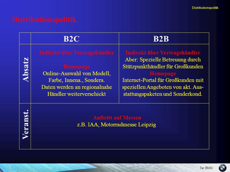 7er BMW Distributionspolitik Indirekt über Vertragshändler Homepage Online-Auswahl von Modell, Farbe, Innena., Sondera. Daten werden an regionalnahe H