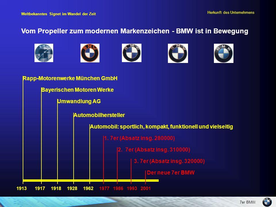 7er BMW Herkunft des Unternehmens Vom Propeller zum modernen Markenzeichen - BMW ist in Bewegung Weltbekanntes Signet im Wandel der Zeit Rapp-Motorenw