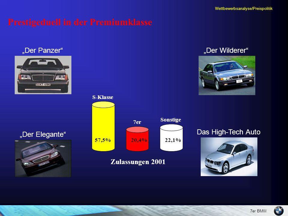 """7er BMW Wettbewerbsanalyse/Preispolitik Prestigeduell in der Premiumklasse """"Der Panzer"""" Das High-Tech Auto """"Der Wilderer"""" """"Der Elegante"""" 57,5%20,4%22,"""