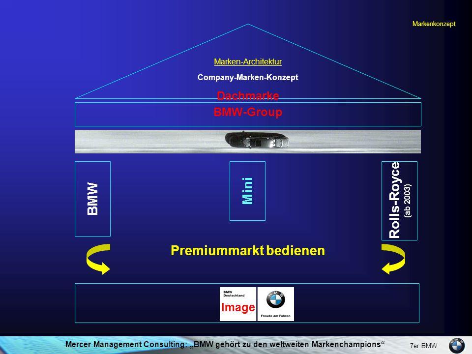 """7er BMW Marken-Architektur Company-Marken-Konzept Dachmarke Mercer Management Consulting: """"BMW gehört zu den weltweiten Markenchampions"""" Markenkonzept"""