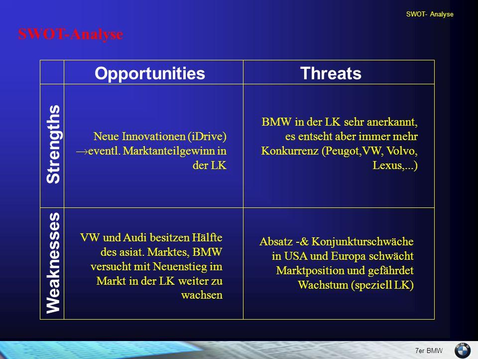 7er BMW SWOT-Analyse Neue Innovationen (iDrive)  eventl. Marktanteilgewinn in der LK VW und Audi besitzen Hälfte des asiat. Marktes, BMW versucht mit