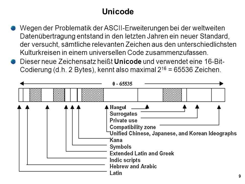 10 Unicode Sprachspezifische Schriftzeichen, wie z.B.