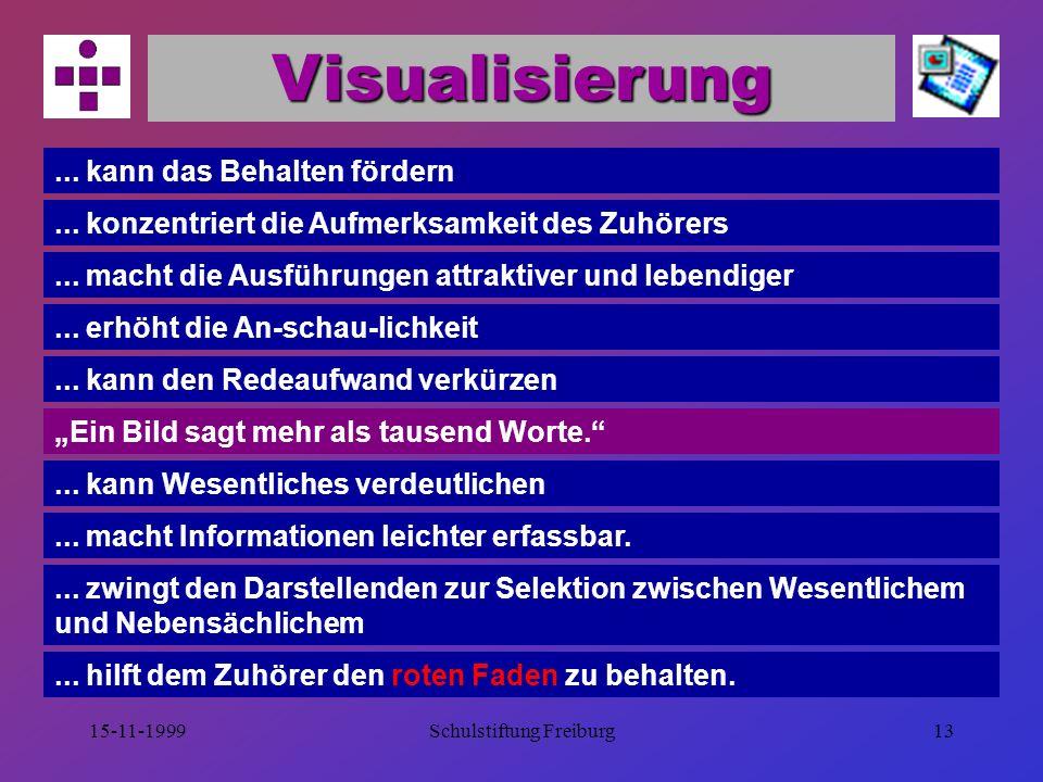 15-11-1999Schulstiftung Freiburg12 Warum Visualisieren.