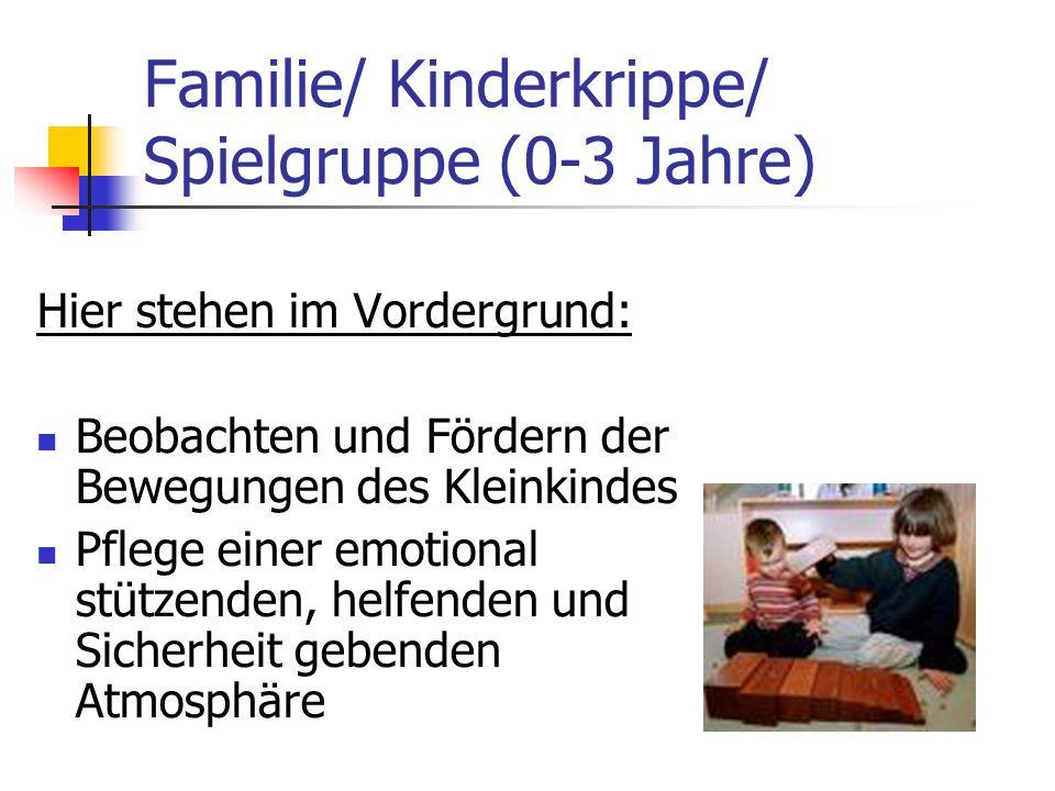 Familie/ Kinderkrippe/ Spielgruppe (0-3 Jahre) Hier stehen im Vordergrund: Beobachten und Fördern der Bewegungen des Kleinkindes Pflege einer emotional stützenden, helfenden und Sicherheit gebenden Atmosphäre