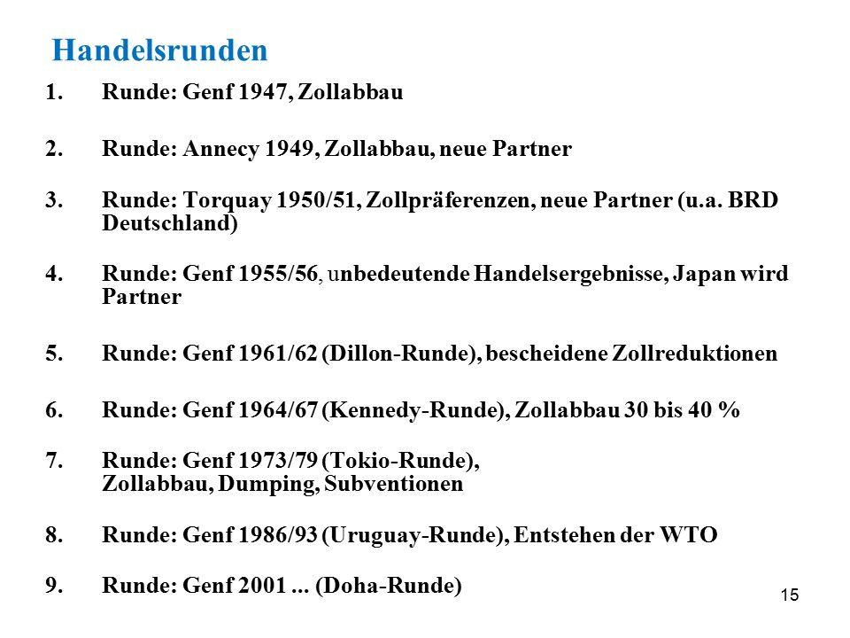 15 Handelsrunden 1.Runde: Genf 1947, Zollabbau 2. Runde: Annecy 1949, Zollabbau, neue Partner 3. Runde: Torquay 1950/51, Zollpräferenzen, neue Partner