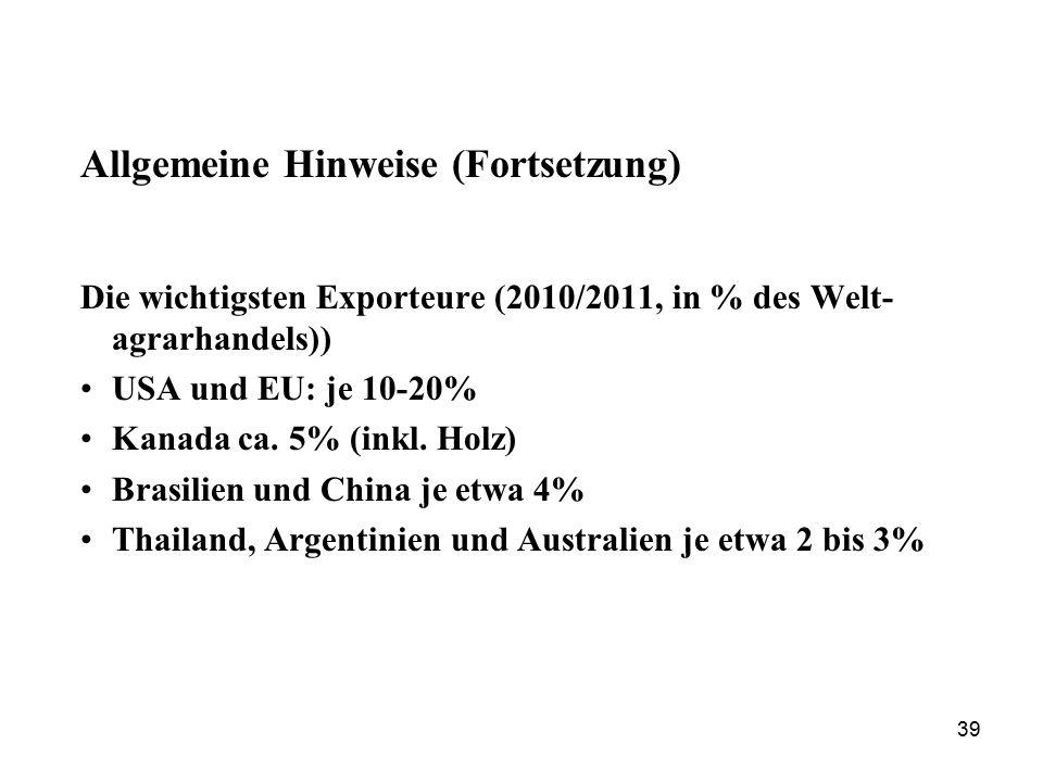 39 Allgemeine Hinweise (Fortsetzung) Die wichtigsten Exporteure (2010/2011, in % des Welt- agrarhandels)) USA und EU: je 10-20% Kanada ca. 5% (inkl. H