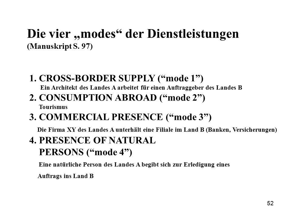 """52 Die vier """"modes"""" der Dienstleistungen (Manuskript S. 97) 1. CROSS-BORDER SUPPLY (""""mode 1"""") Ein Architekt des Landes A arbeitet für einen Auftraggeb"""