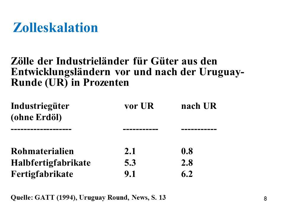 39 Allgemeine Hinweise (Fortsetzung) Die wichtigsten Exporteure (2010/2011, in % des Welt- agrarhandels)) USA und EU: je 10-20% Kanada ca.