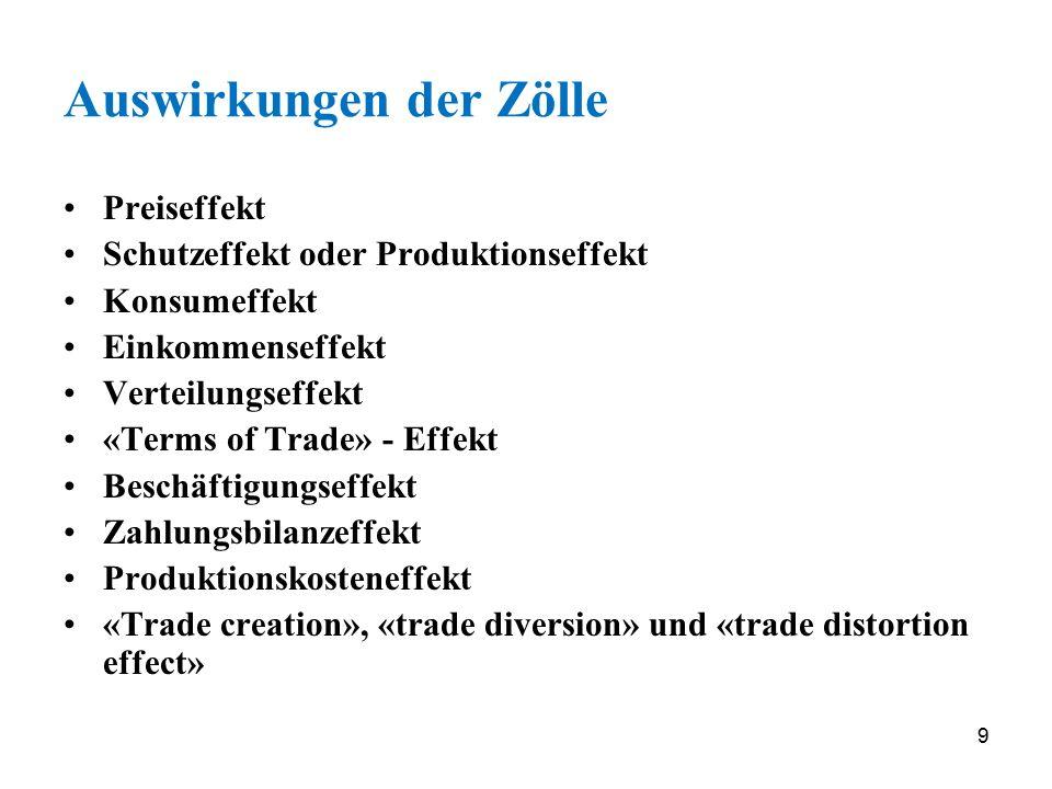 30 Welthandel ( 2013, Mrd.US$, fob) Value Exports World 18 498 Europa 6 279 (inkl.