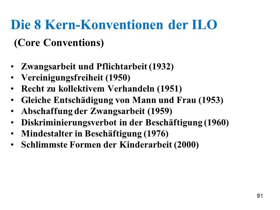 91 Die 8 Kern-Konventionen der ILO (Core Conventions) Zwangsarbeit und Pflichtarbeit (1932) Vereinigungsfreiheit (1950) Recht zu kollektivem Verhandel