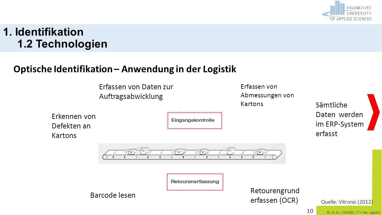 GL M.Sc   2015SS  IT in der Logistik 1. Identifikation 1.2 Technologien Optische Identifikation – Anwendung in der Logistik 10 Erfassen von Daten zur