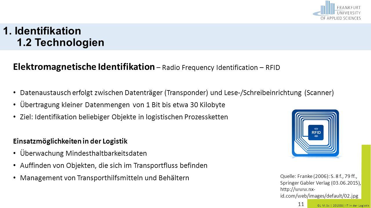 GL M.Sc   2015SS  IT in der Logistik Elektromagnetische Identifikation – Radio Frequency Identification – RFID Datenaustausch erfolgt zwischen Datentr