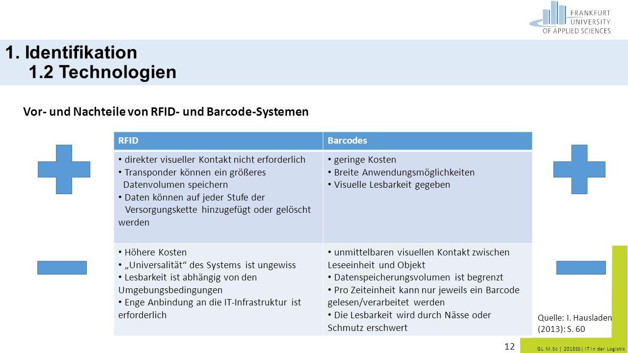 GL M.Sc   2015SS  IT in der Logistik Vor- und Nachteile von RFID- und Barcode-Systemen 12 1. Identifikation 1.2 Technologien RFIDBarcodes direkter vis