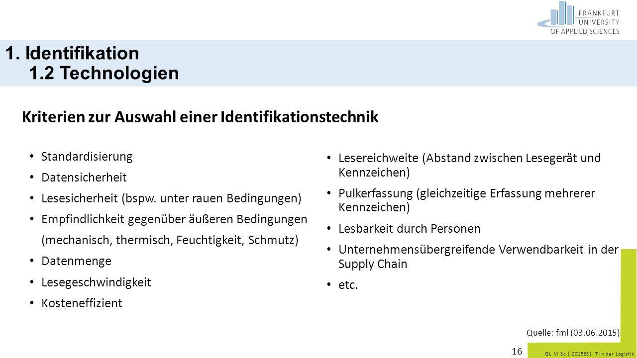 GL M.Sc   2015SS  IT in der Logistik Standardisierung Datensicherheit Lesesicherheit (bspw. unter rauen Bedingungen) Empfindlichkeit gegenüber äußeren