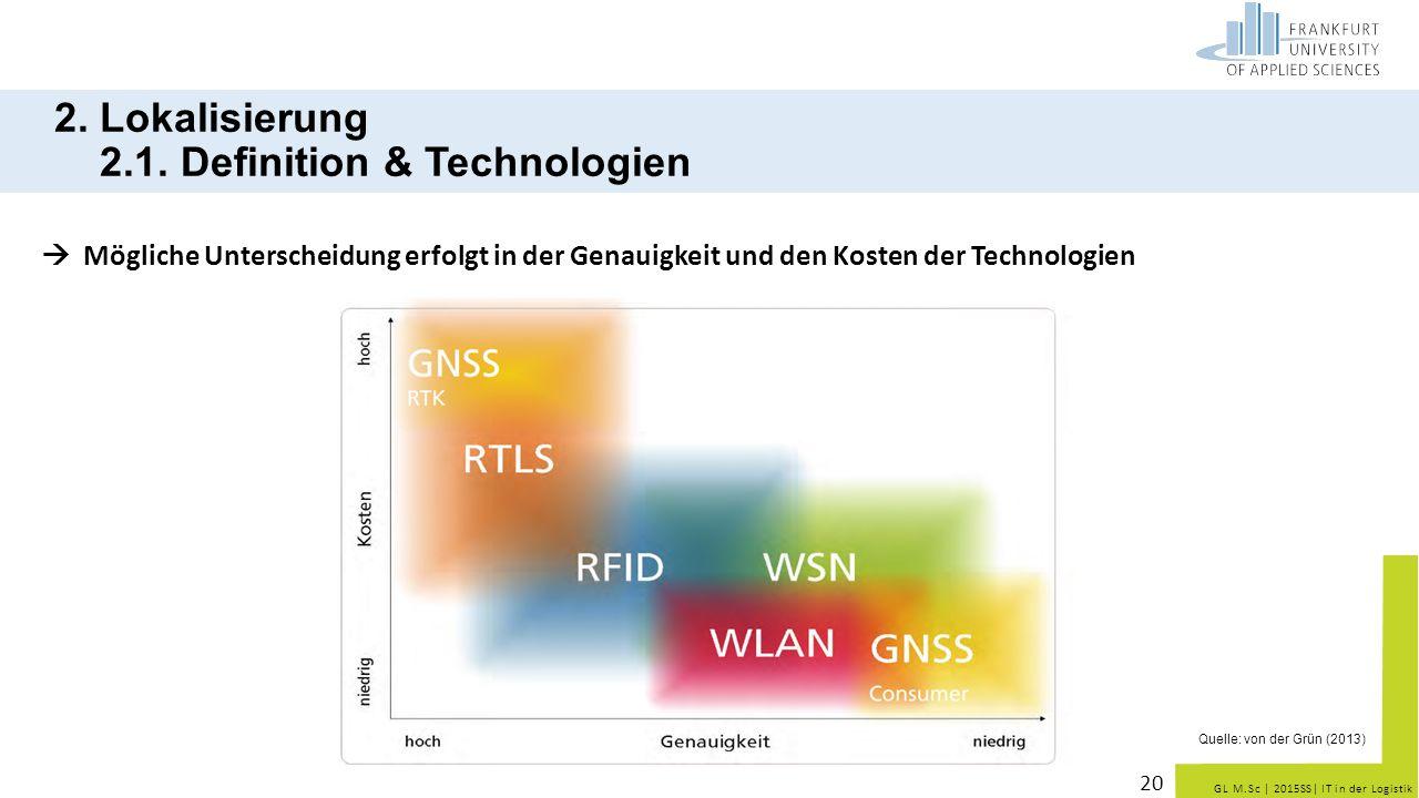 GL M.Sc   2015SS  IT in der Logistik 2. Lokalisierung 2.1. Definition & Technologien 20  Mögliche Unterscheidung erfolgt in der Genauigkeit und den K