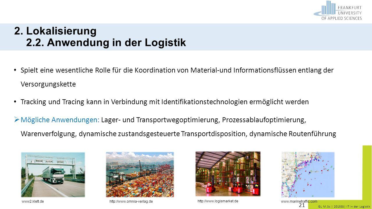 GL M.Sc   2015SS  IT in der Logistik 2. Lokalisierung 2.2. Anwendung in der Logistik Spielt eine wesentliche Rolle für die Koordination von Material-u