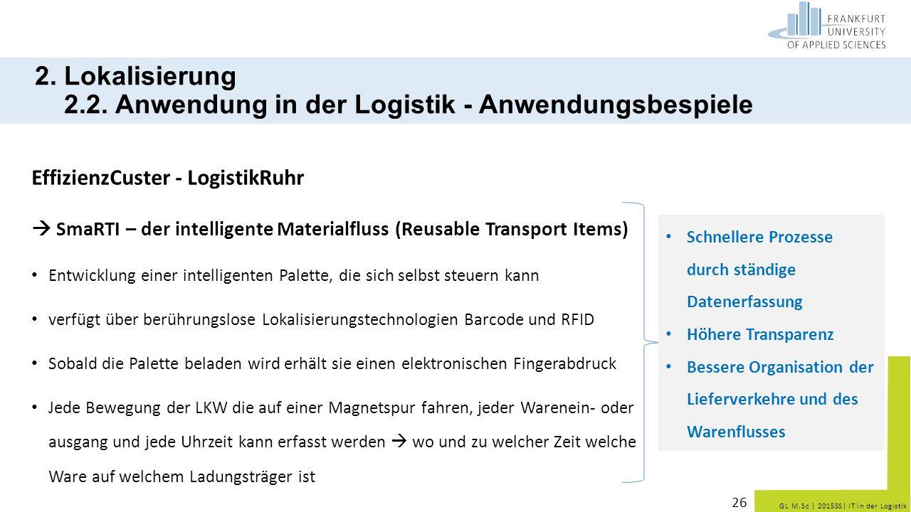 GL M.Sc   2015SS  IT in der Logistik 2. Lokalisierung 2.2. Anwendung in der Logistik - Anwendungsbespiele EffizienzCuster - LogistikRuhr  SmaRTI – de