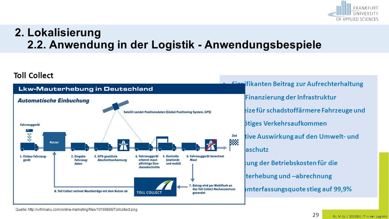 GL M.Sc   2015SS  IT in der Logistik 2. Lokalisierung 2.2. Anwendung in der Logistik - Anwendungsbespiele Toll Collect 29 Signifikanten Beitrag zur Au