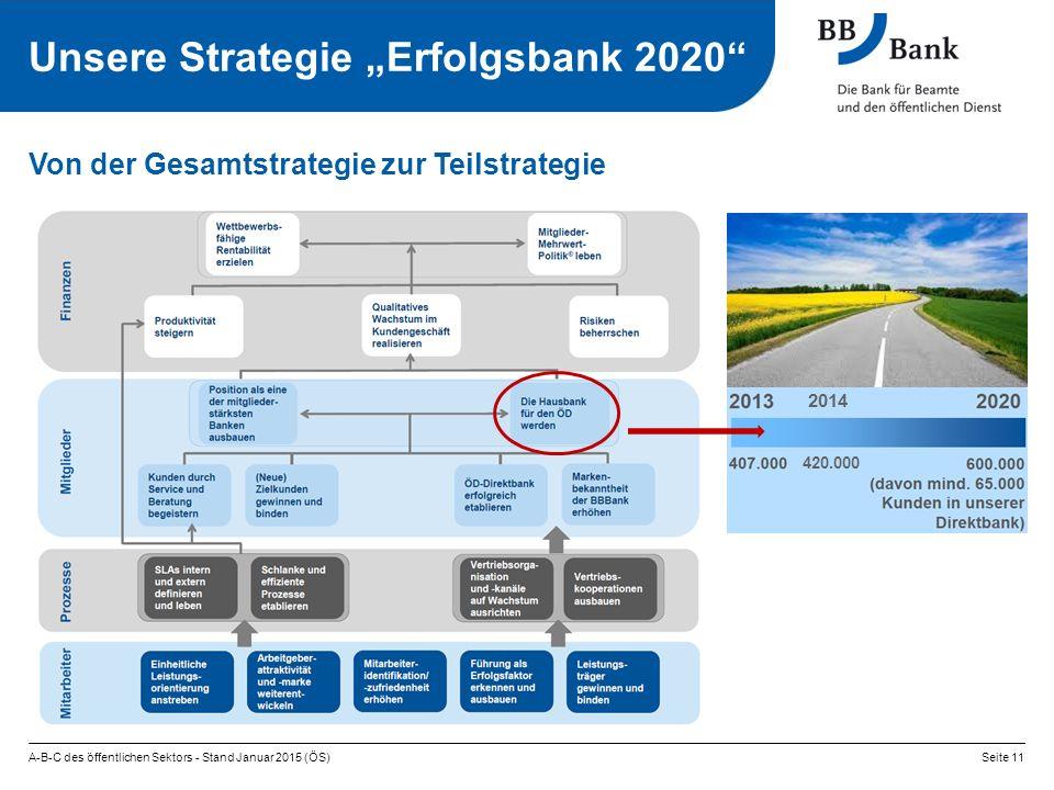 """A-B-C des öffentlichen Sektors - Stand Januar 2015 (ÖS)Seite 11 Von der Gesamtstrategie zur Teilstrategie Unsere Strategie """"Erfolgsbank 2020 2014 420.000"""